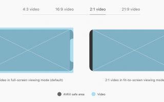Как создать видео 2: 1 в Final Cut Pro X, лучше отформатированное для современных смартфонов [Видео]