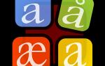 Легкая, быстрая и бесплатная клавиатура Swype? Попробуйте Multiling!