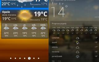 Лучшие погодные приложения на Android
