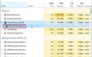 Что такое процесс Microsoft AU Daemon?